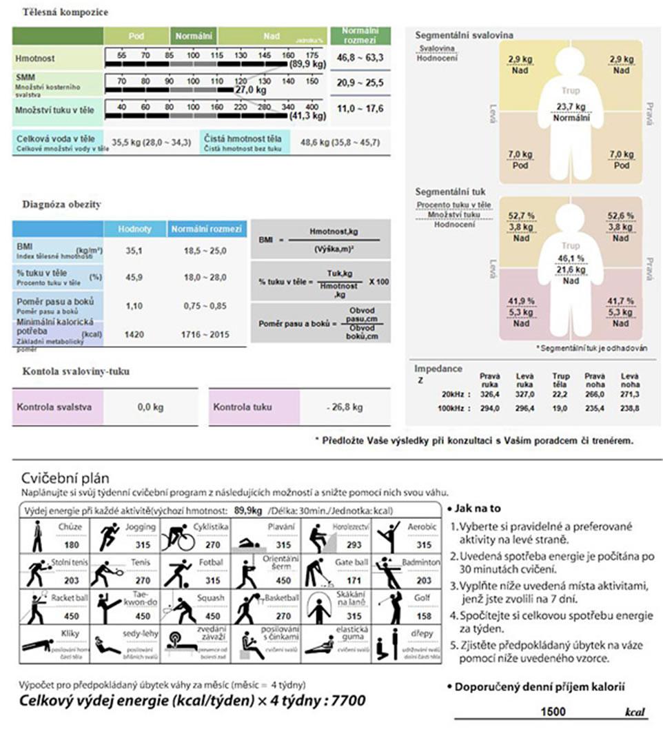 Vzor výsledků měření na InBody 230